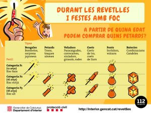 Infografies_consells_revetlles_totes-page-002